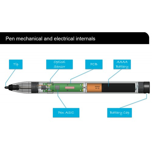 Replacement New Microsoft Surface Pen For Microsoft Surface 3